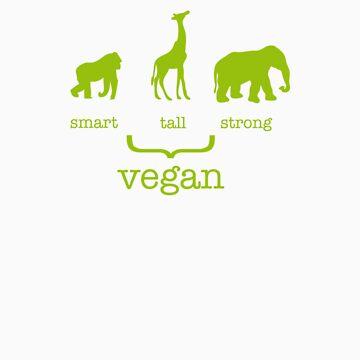 vegan strong by hennavegh