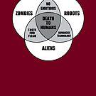Zombie Alien Robot Venn Diagram by EsotericExposal