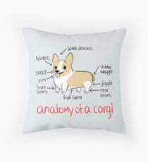 Anatomy of a Corgi Throw Pillow