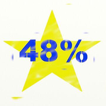 48% by monart
