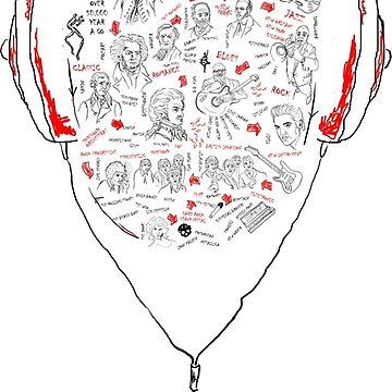 History of Music by falanfelan