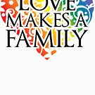 LOVE Makes A Family by AngelGirl21030