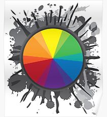 Artist Tools - Color Wheel Poster