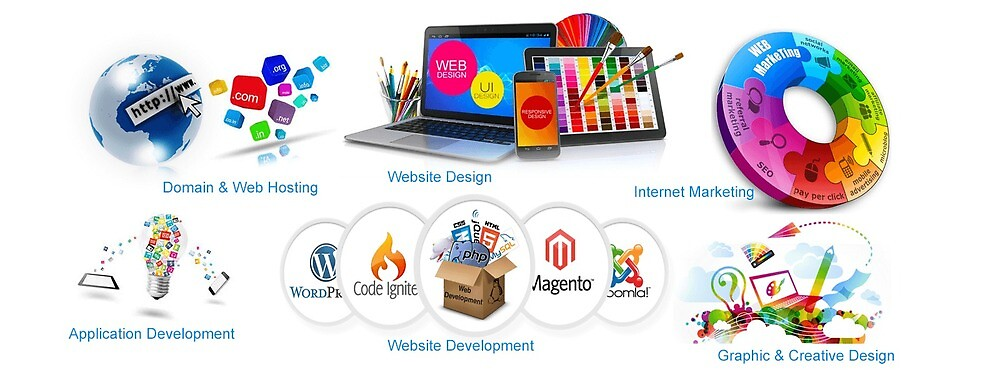 Best and Affordable Website Development Services Provider in Jaipur by webdevelopmentp