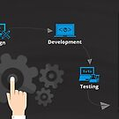 Design or Develop  Website, Softwarte and Smart Phone Applications by webdevelopmentp