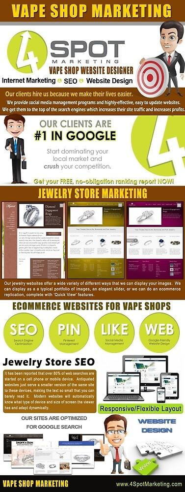Ecommerce Websites For Vape Shops by vapeshopseo