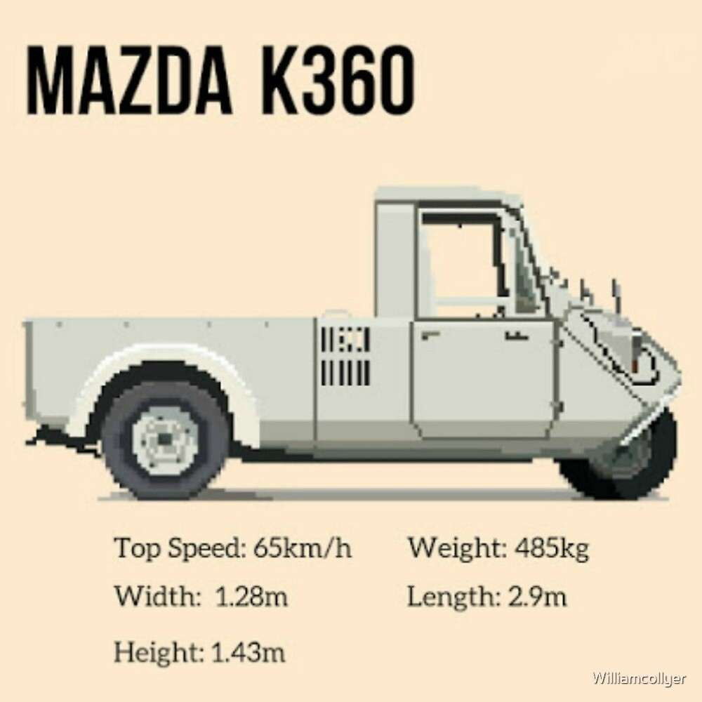 Mazda K360 Design By Williamcollyer Redbubble