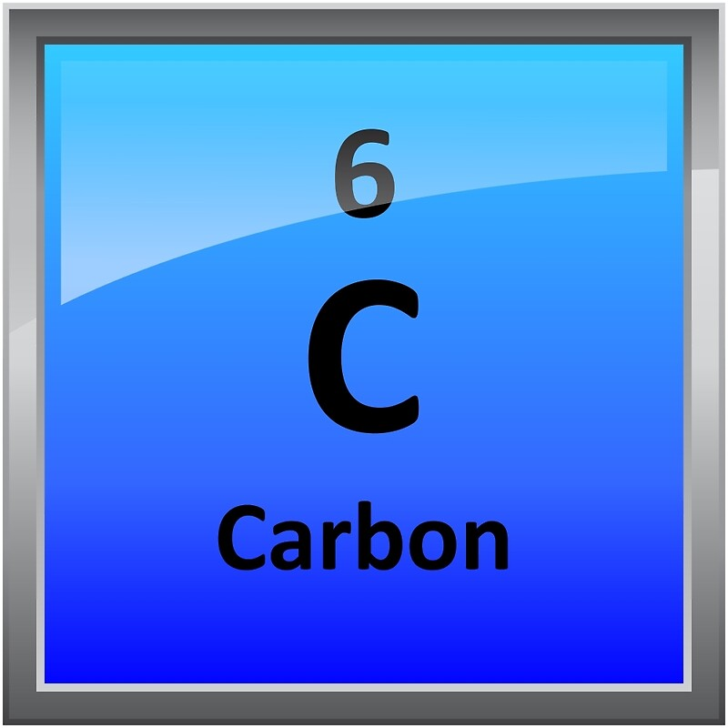 carbon element tile periodic table by sciencenotes - Periodic Table Carbon
