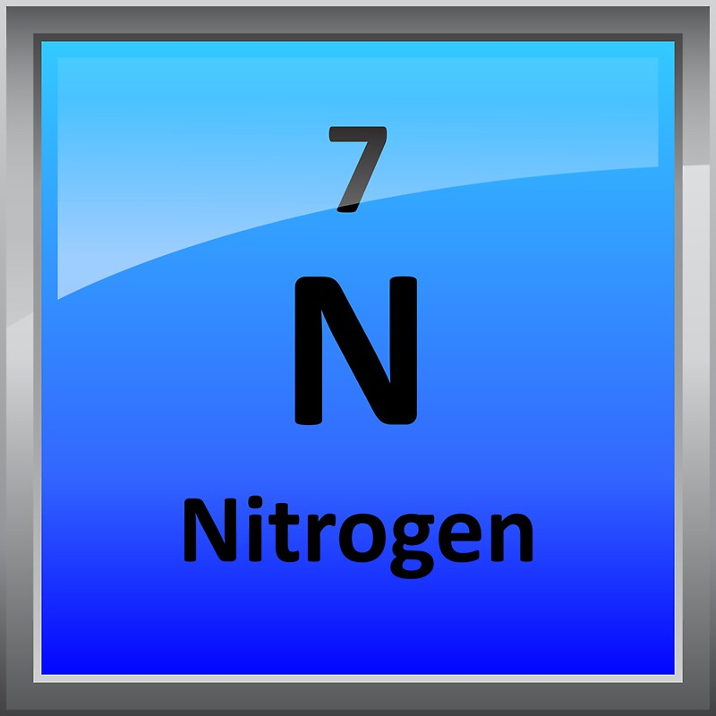 Nitrogen element tile periodic table stickers by sciencenotes nitrogen element tile periodic table by sciencenotes urtaz Choice Image