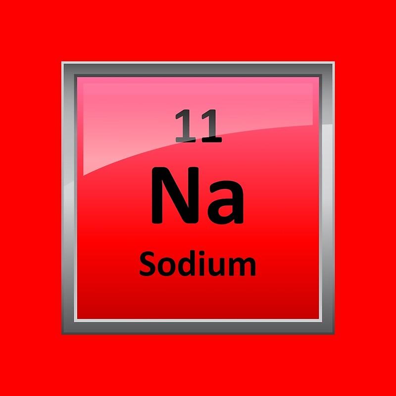 Periodic table periodic table symbol for sodium periodic table periodic table periodic table symbol for sodium sodium element tile periodic table urtaz Gallery