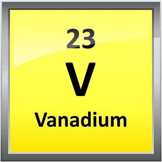 Psters smbolo de elemento de vanadio tabla peridica de smbolo de elemento de vanadio tabla peridica de sciencenotes urtaz Image collections