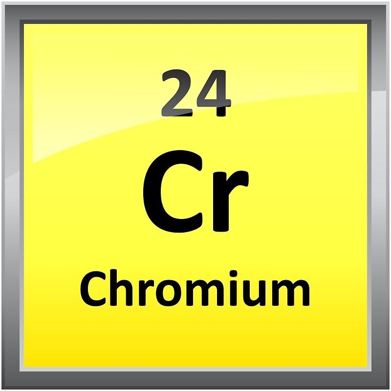 Chromium Element Symbol Periodic Table Metal Prints By