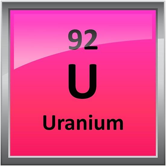 Uranium element symbol periodic table posters by sciencenotes uranium element symbol periodic table by sciencenotes urtaz Choice Image