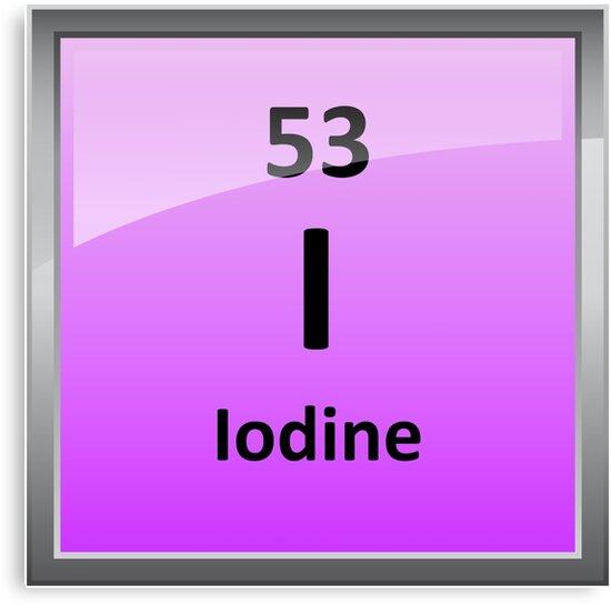 Iodine Element Symbol Periodic Table Canvas Prints By