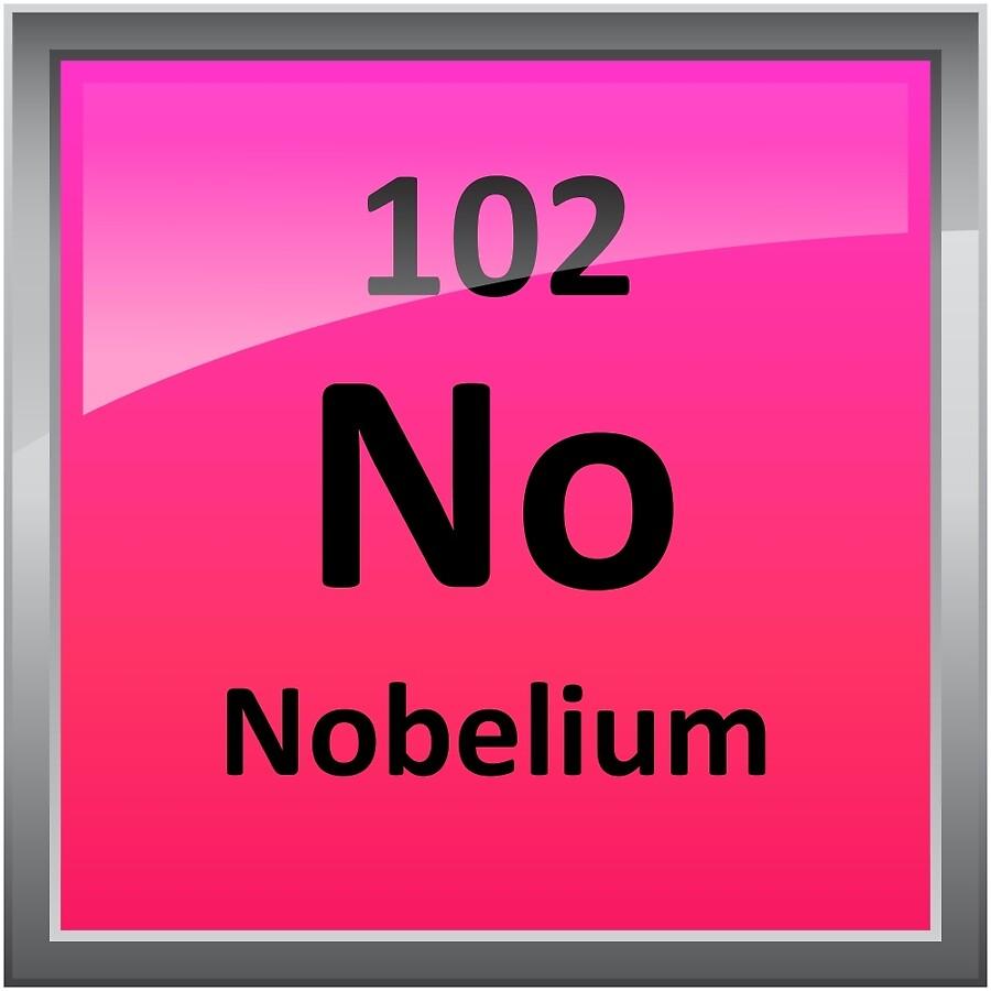 Nobelium element symbol periodic table acrylic blocks by nobelium element symbol periodic table buycottarizona