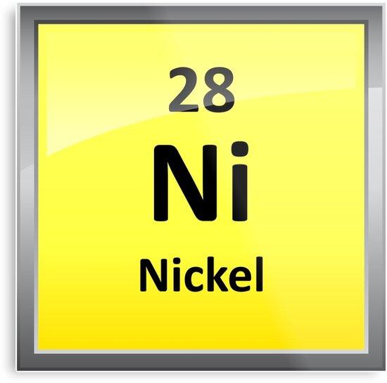 Nickel Element Symbol Periodic Table Metal Prints By Sciencenotes