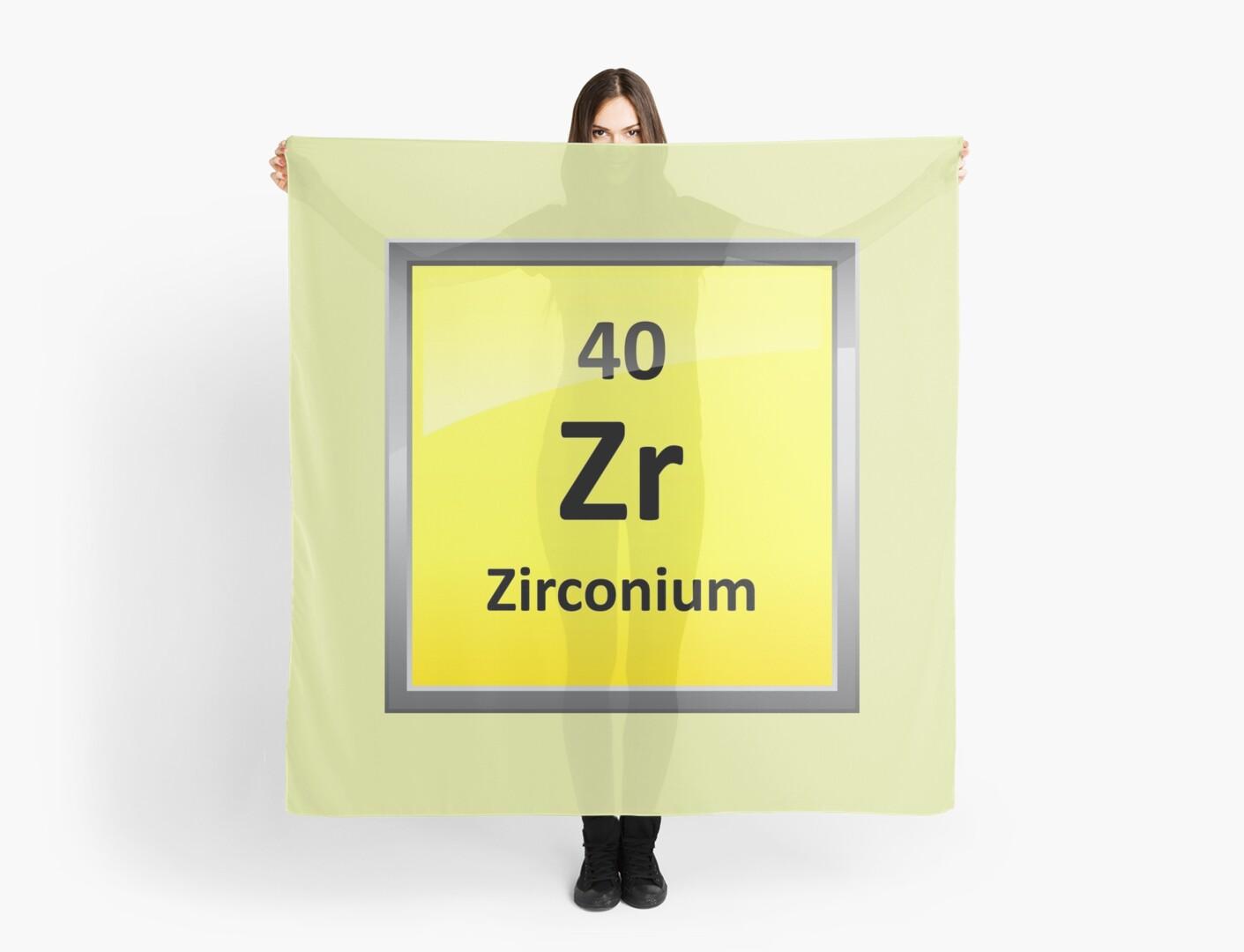 Pauelos smbolo de elemento de circonio tabla peridica de smbolo de elemento de circonio tabla peridica de sciencenotes urtaz Choice Image