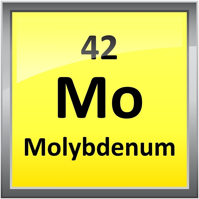 Molybdenum Periodic Table Element Symbol Metal Prints By