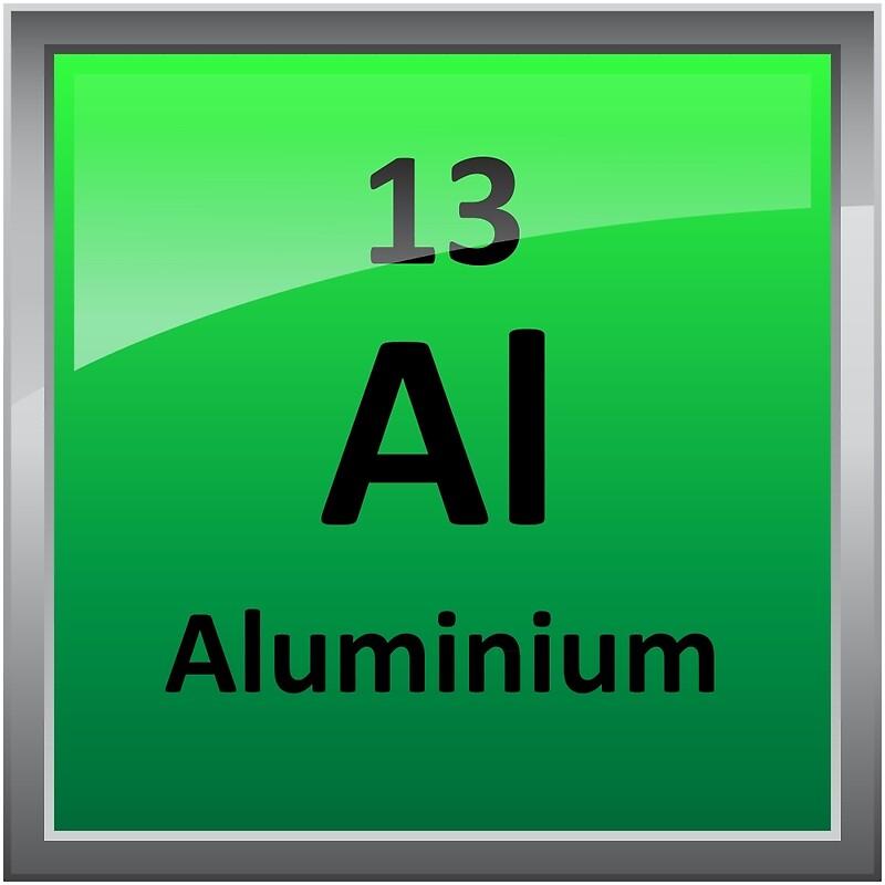 """""""Aluminium Periodic Table Element Symbol"""" By Sciencenotes"""