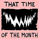 That Time of the Month by Rachel Poulson