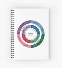 MBTI Cognitive Functions Diagram Spiral Notebook