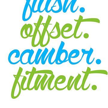 flush offset camber fitment (4) by PlanDesigner
