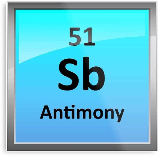 Antimony Periodic Table Element Symbol Metal Prints By Sciencenotes