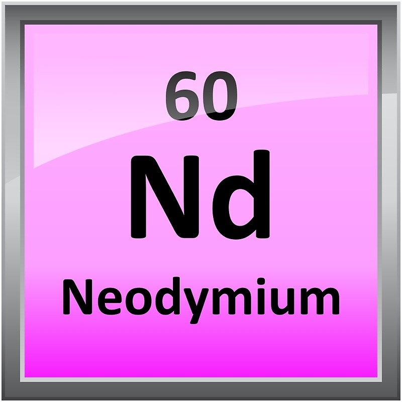 Neodymium Periodic Table Element Symbol Posters By Sciencenotes