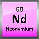 Neodymium Periodic Table Element Symbol by sciencenotes