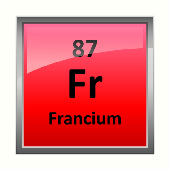 Francium Periodic Table Element Symbol Art Prints By Sciencenotes