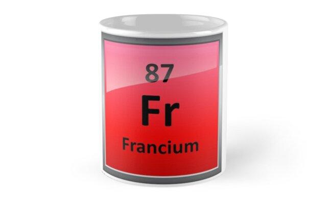 Tazas smbolo de elemento de tabla peridica de francio de smbolo de elemento de tabla peridica de francio de sciencenotes urtaz Choice Image
