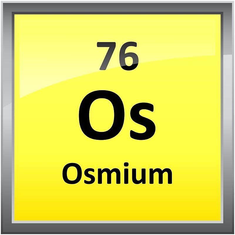Osmium periodic table element symbol art prints by sciencenotes osmium periodic table element symbol by sciencenotes urtaz Images