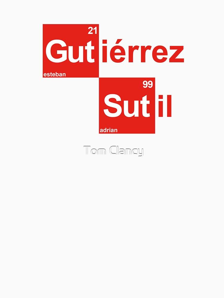 Team Sutil Gutierrez (white T's) by RetroLink