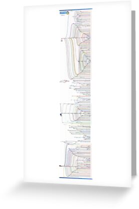 GNU/Linux Distribution Timeline (October 2012 edition) by Josh Bush