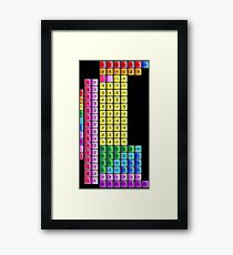 118 Element Periodic Table Framed Print