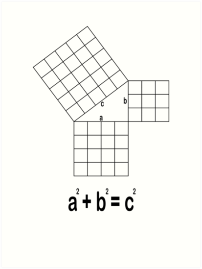 Pythagorean Diagram Art Prints By Lasher