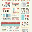 Artisan Gelato Infographic Poster by onocreates