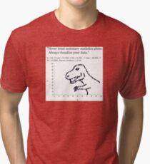 Datasaurus: Never trust summary statistics alone. Always visualize your data Tri-blend T-Shirt