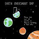 World Overshoot Day by malouzuidema