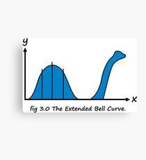 Bell Curve Canvas Print