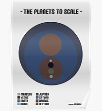The Planets to Scale (Abstract) Poster