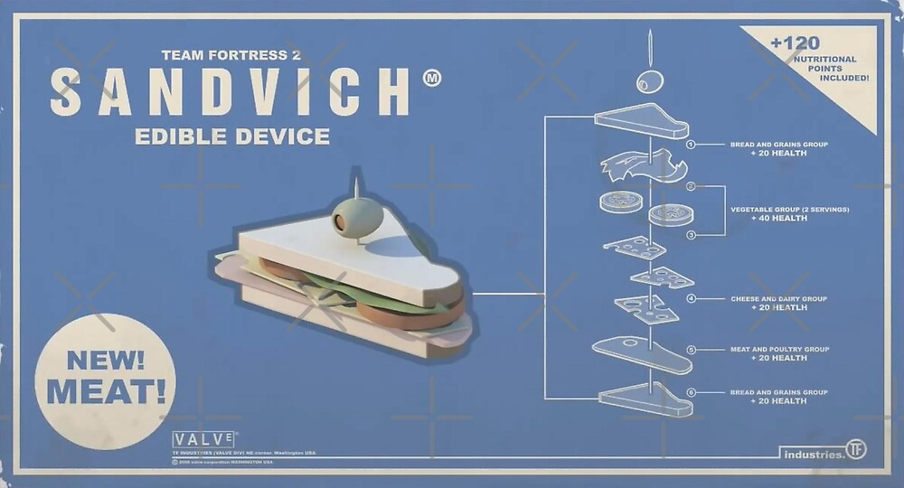 Team fortress 2 sandvich poster by nern9 redbubble team fortress 2 sandvich poster by nern9 malvernweather Choice Image