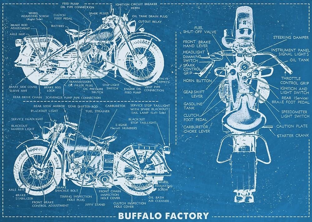 Buffalo Factory Vintage Motorcycle Diagram By Buffalofactory