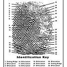 Fingerprint ID Key by satancat