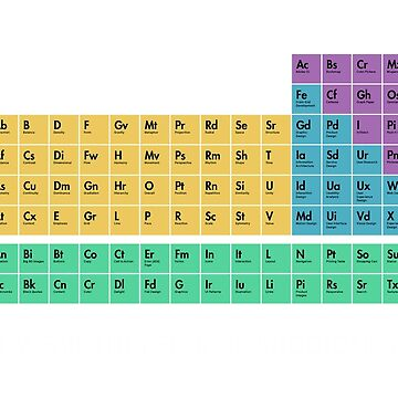 PeriodicTable by moseshashim