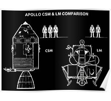 Project Apollo Drawings and Technical Diagrams ad0110009 Poster