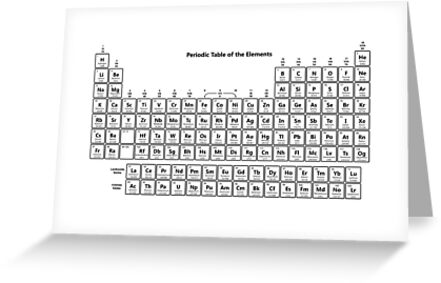 Black And White Periodic Table With 118 Elements Greeting Cards By