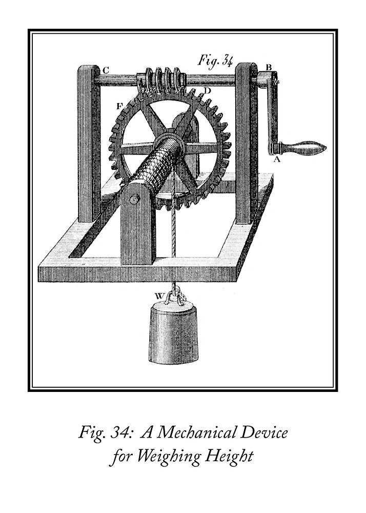 Fig. 34 - Mechanical Device Etching by StrideArts