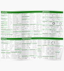Math Formula Sheet - Green Poster