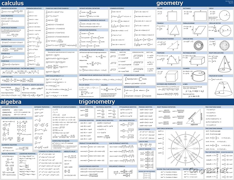 hsc mathematics formula sheet pdf
